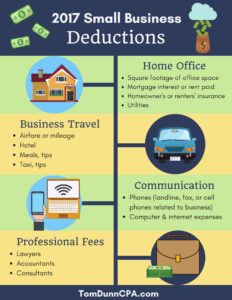 2017 Small Business Deductions