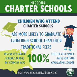 Charter Schools - graduation