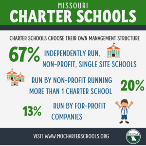 Charter Schools - management structure